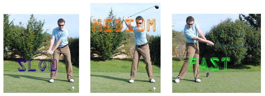 Timing is merely the speed ratios that each part of the body must travel in order for the club to be delivered at the correct position on impact.