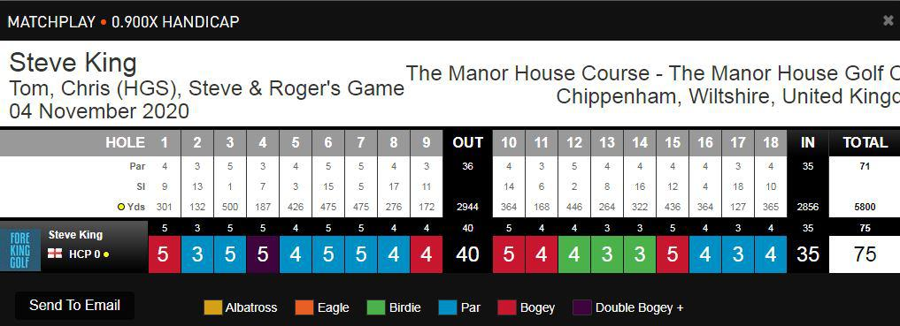 Steve King Scorecard playing with only irons